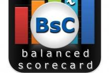 Balanced Scorecard Training and Certification Workshops